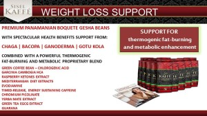 Weight Loss Support Coffee