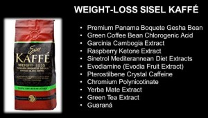 Weight Loss SISEL Kaffe